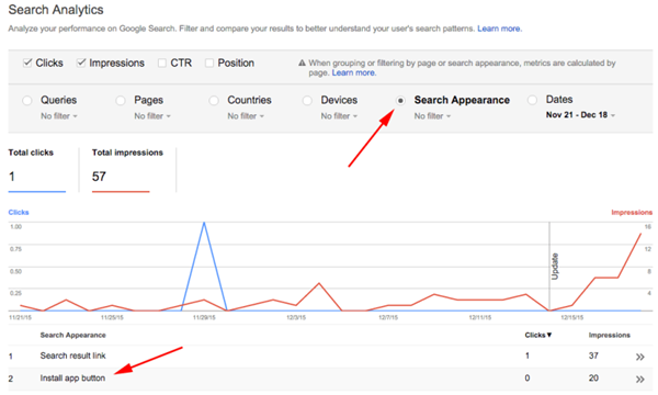 App Metrics in Google's Search Console
