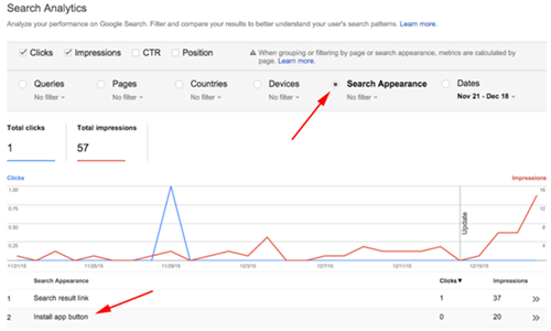 Google Search Console Report