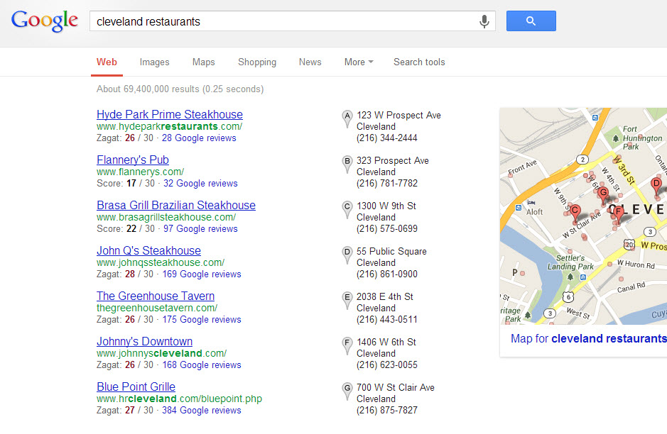 Cleveland Local Search Results