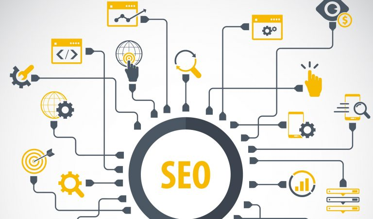A mind map over SEO