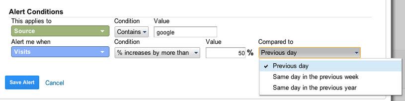 creating-custom-alerts-in-google-analytics
