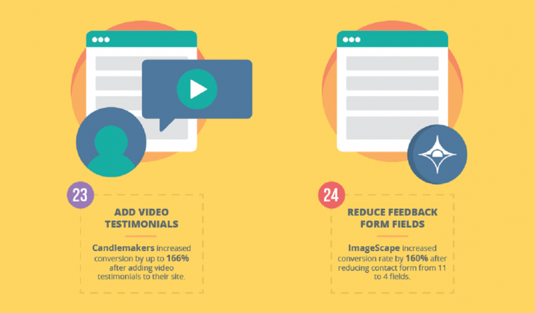 46 tips of optimising conversions on your website